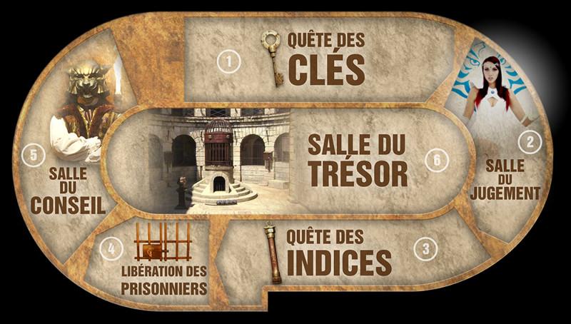 """Fort comme Fort Boyard : dans le jeu télévisé, et particulièrement """"la quête des clés"""", combien doit-on récupérer de clés ?"""