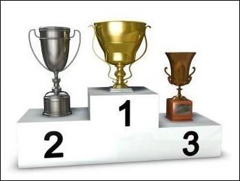 As-tu déjà gagné un prix ?