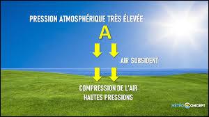 La pression atmosphérique, c'est de la météorologie.