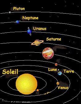 Dans notre Système solaire, quelle est la planète la plus proche du Soleil ?