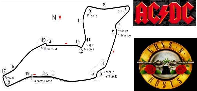 Qu'est-ce qui lie l'Autodromo Enzo e Dino Ferrari, aussi appelé Circuit d'Imola avec les groupes AC/DC et Guns N' Roses ?