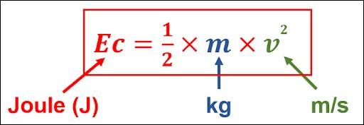 J'ai démontré expérimentalement sa théorie selon laquelle l'énergie cinétique (appelée à l'époque « force vive ») est ...