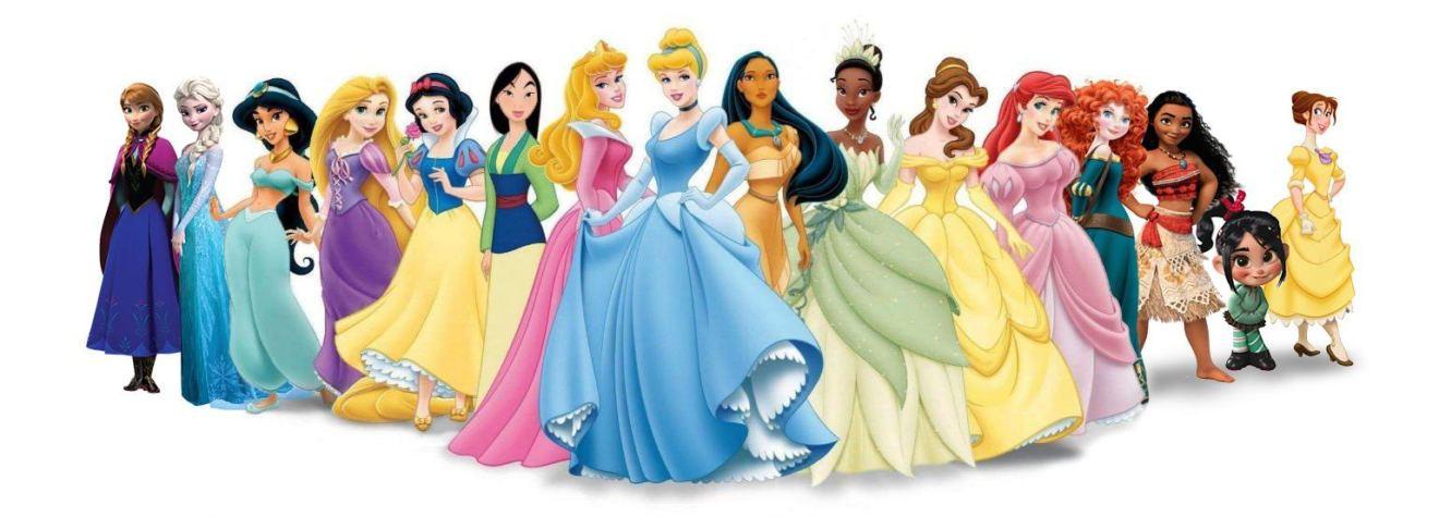 Un indice pour une princesse ou un personnage Disney
