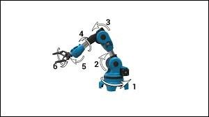 Voici un bras automatique d'une chaîne de montage. Celui-ci est un bras-robot 6 axes, ce qui signifie...