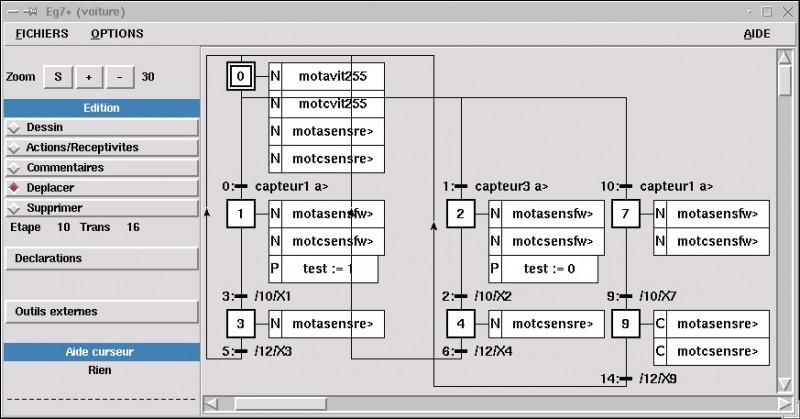 Comment se nomme l'ordre des enchaînements d'actions dans un automate ?