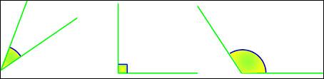 Où doit se situer la mesure d'un angle pour être obtus ?