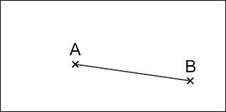 En géométrie, en quoi consiste la médiatrice d'un segment ?