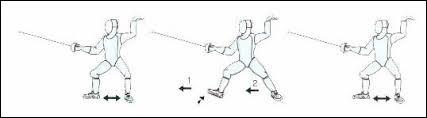 Lesquelles sont des préparations d'attaque avec les jambes ?