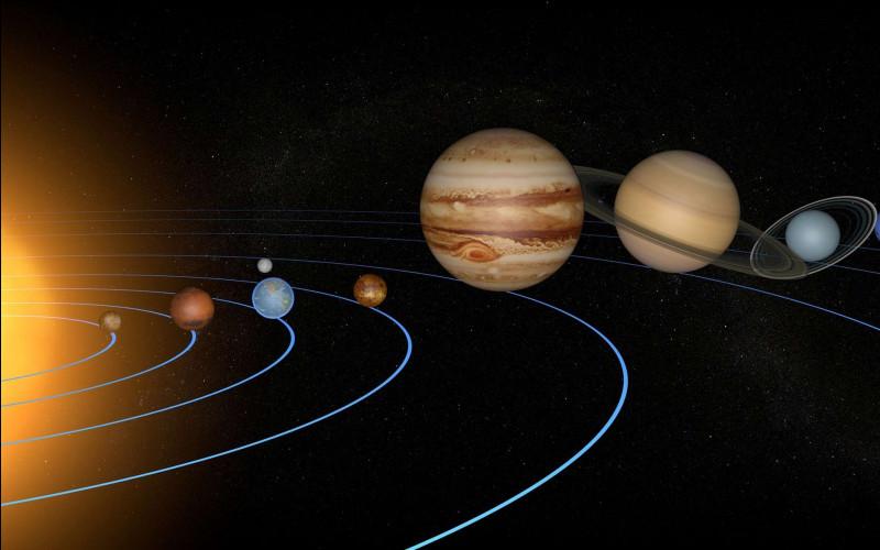 Où est situé le Système solaire ?