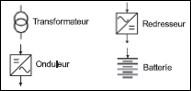 Comment est fabriquée une tension inférieure et continue depuis un tableau supérieur alternatif : dans quel ordre placeriez-vous les éléments suivants depuis le tableau supérieur ?