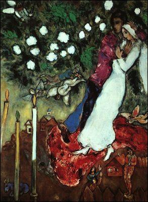 """Qui a peint """"Les Trois Bougies"""" ?"""