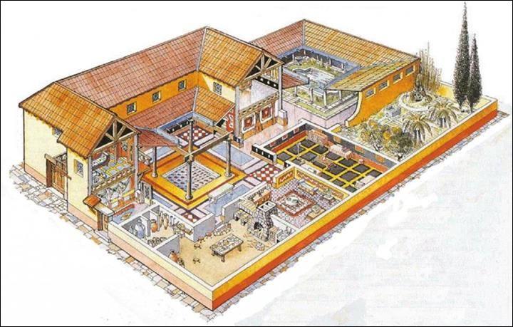 Habitation romaine :