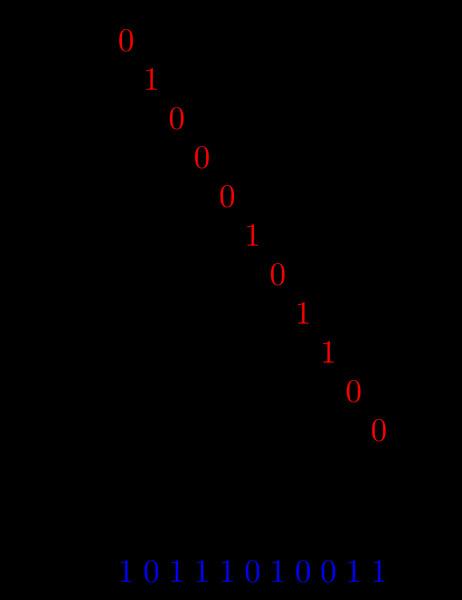 Rassemblons les chiffres de cette diagonale pour former un nombre. Mettons ce nombre de côté et remplaçons les _ et les _ de ce nombre en _ et les _ de ce nombre en _. Note : On ne change pas la valeur du 0 avant la virgule, pour que le nombre reste toujours compris entre 0 et 1.Indice : Plus aucun nombre ne doit garder la valeur qu'il avait juste avant !