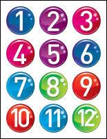 Combien y a-t-il de lettres dans ton chiffre ?