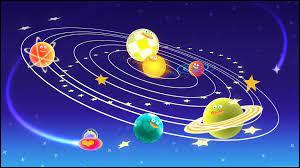 Jusqu'à maintenant sur quelles planètes de notre Système solaire ont été détectés les vents les plus violents ? (L'une des deux est la plus éloignée du Soleil)
