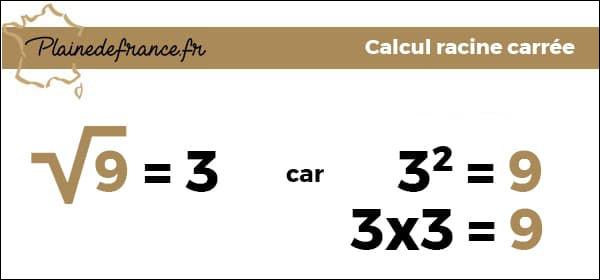 De quel nombre entier la racine carrée de 7 est-elle la plus proche ?