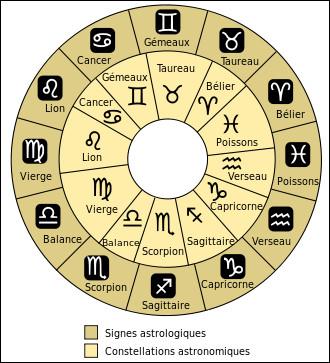 Astrologie : Quel signe astrologique représente les êtres sereins mais qui sèment la crainte, natifs du printemps sous le signe de la paix ?