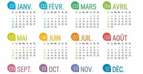 Test 23 ~ Je vais deviner ton mois de naissance !