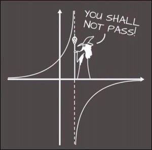 Dans une puissance de type a⁻ⁿ, si n est négatif, comment peut-on réécrire la puissance pour faciliter le calcul ?