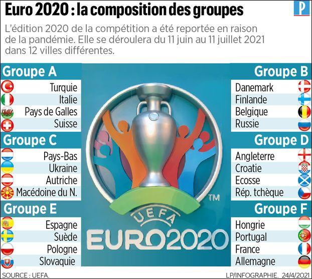 Quelle ville française n'a pas accueilli de match de l'Euro en 1984 ?