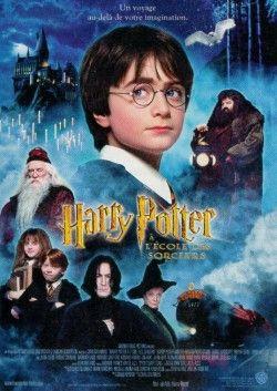 À quel personnage de Harry Potter correspondent ces emojis