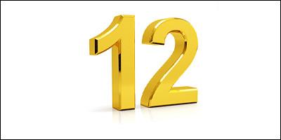 Le carré de -12 est égal à...
