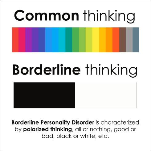 Quels sont les critères diagnostiques du DSM-5 concernant le trouble de la personnalité borderline ?