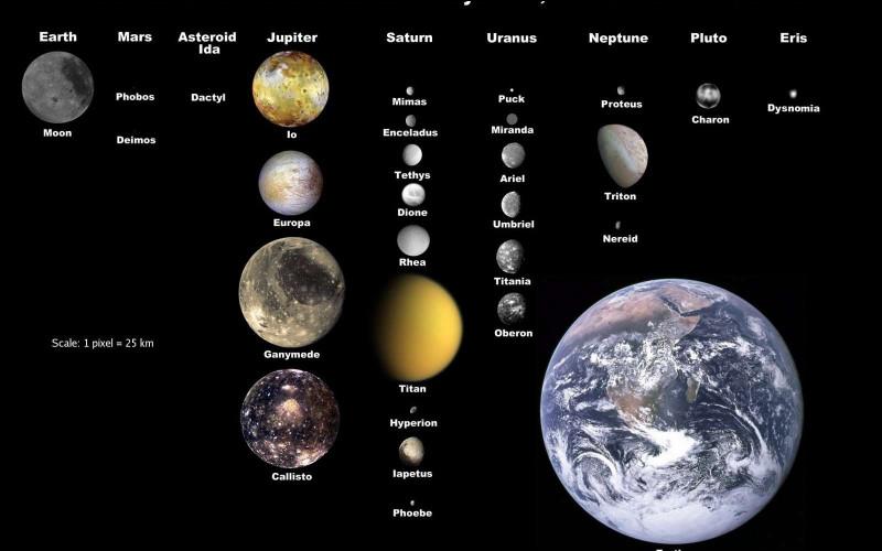 """À qui doit-on le traité de mathématiques et d'astronomie intitulé """"L'Almageste"""" ?"""