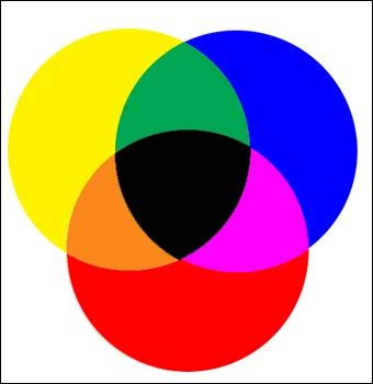 Quelle est ta couleur primaire préférée ?