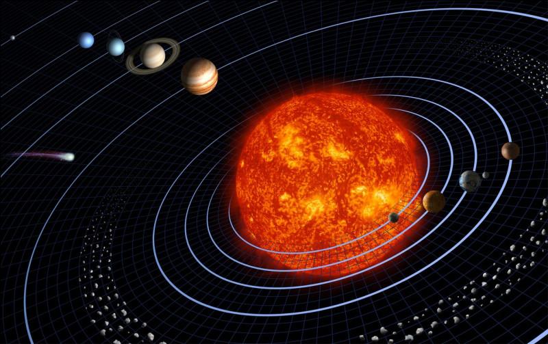 Où la Terre est-elle située sur l'illustration ?