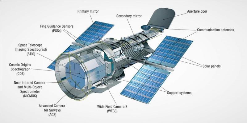 Le banc optique du télescope spatial Hubble a approximativement la forme d'un trapèze de grande base B, de petite base b, et de hauteur h.Quelle est l'aire de ce banc optique ?