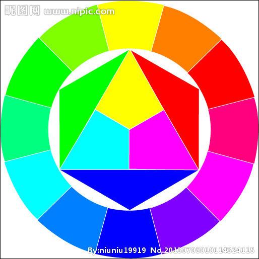 Ce nombre remarquable est le rapport de la circonférence d'un cercle à son diamètre.Quel est son nom ?