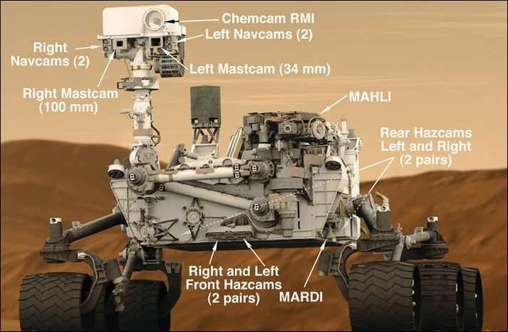 Cette sonde-robot opère sur la planète Mars depuis 2012. Elle photographie, se déplace et prend des selfies.Quel est son nom ?