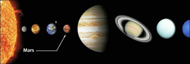 À environ combien de kilomètres du Soleil est située la planète Mars ?