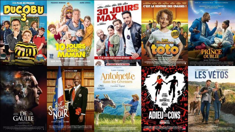 Quel est le premier long-métrage de la réalisatrice Agnès Varda ?