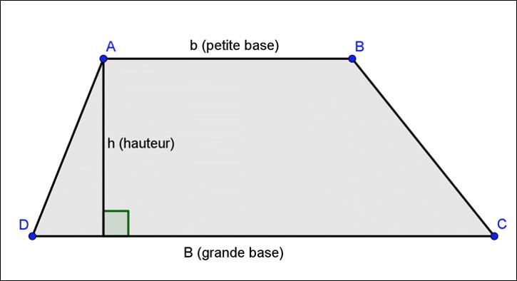 C'est un trapèze rectangle.