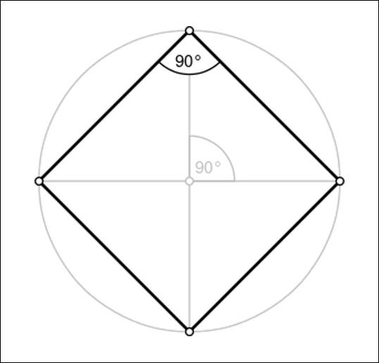 C'est un rectangle.
