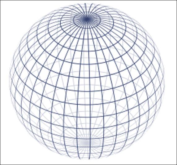 C'est une sphère.