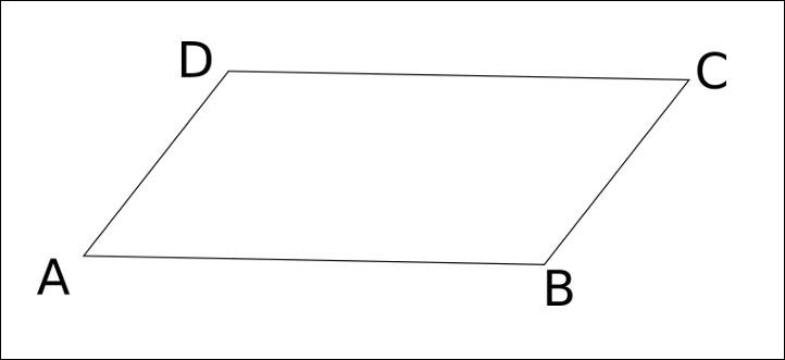 C'est un parallélogramme.