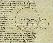 L'Almageste est une œuvre de treize livres datant du IIe siècle. Elle constitue la somme des connaissances les plus avancées de l'Antiquité en astronomie. A qui doit-on l'Almageste ?