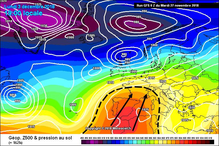 Approfondissons un peu. Sur cette carte qui représente la pression au niveau de la mer (lignes blanches appelées isobares), ainsi que la pression en altitude (géopotentiel, plages de couleurs), on remarque un engouffrement des hautes-pressions vers le Nord, on appelle cela une...