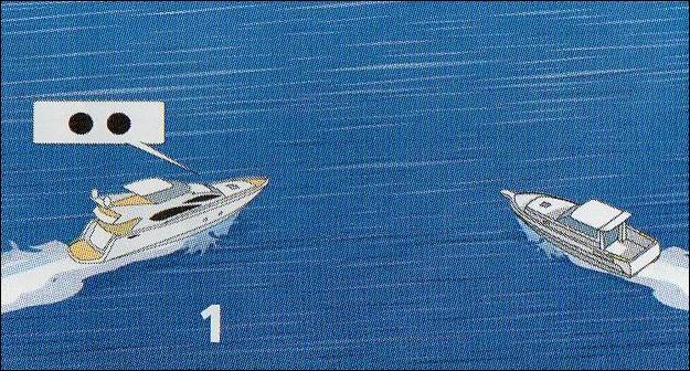 Le navire 1 manoeuvre et siffle deux coups brefs, cela signifie :
