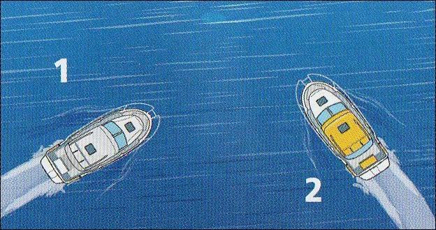 Ces 2 navires font des routes qui risquent l'abordage. Le bateau 1 doit :