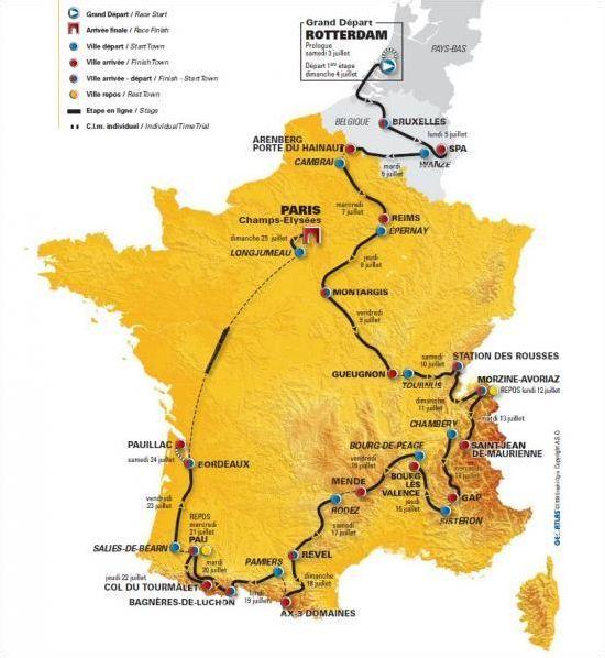 Quizz sur le Tour de France 2010