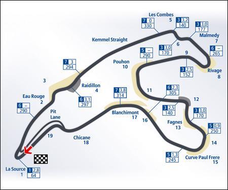 Quel est le nom du circuit du GP légendaire de Belgique ?