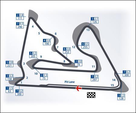 Quel est le premier circuit parcouru par les pilotes. Il se situe au Moyen-Orient. A quel pays appartient ce GP ?