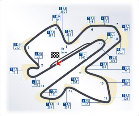 Dans quel pays d'Asie du Sud-Est peut-on voir ce circuit ?