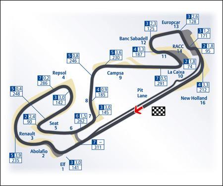 Dans quel pays se passe le premier GP en Europe ?