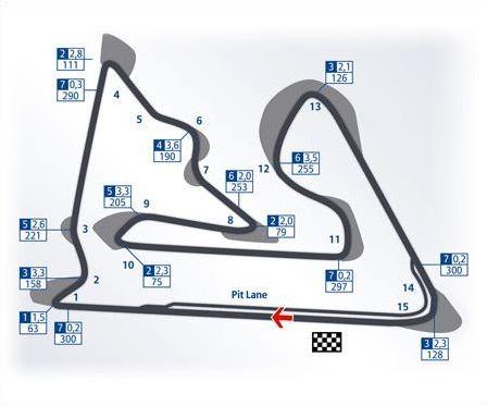 Formule 1 : Les Grands Prix