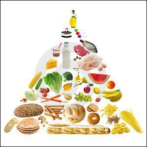 Si, au menu, il y a : du riz, une sole, du lapin, de la salade, du fromage et une escalope, il manque encore :